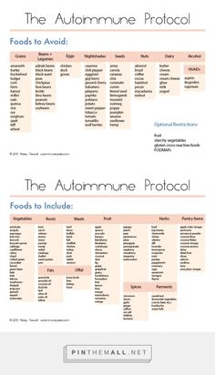 Paleo Autoimmune Protocol Print-Out Guide Paleo Autoinmune, Whole30, Paleo Autoimmune Protocol, Autoimmune Paleo Recipes Thyroid, Autoimmune Disease Diet, Anti Inflammatory Recipes, Diet Recipes, Healthy Recipes, Healthy Nutrition
