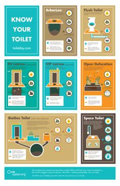 "Toilets come in all shapes and sizes. Check out these toilets: some will keep you healthy, some make you sick, some create compost for your garden, and some even allow you to ""go"" in space!"