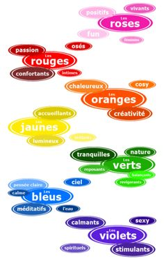Colors Affect Emotions how colors affect emotion - google search | random things of life