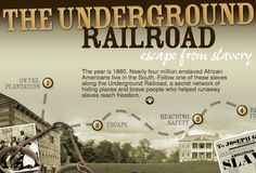 A link to the Scholastic website that gives students an opportunity to learn about slaves escaping North via the Underground Railroad