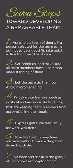7 Steps Toward a Remarkable Team Tips and strategies to help entrepreneurs and business owners manage staff effectively, leadership skills, team building, team motivation and more! Leadership Development, Leadership Quotes, Professional Development, Leadership Skill, Leadership Activities, Teamwork Quotes, Group Activities, Team Leader Quotes, Leadership Examples