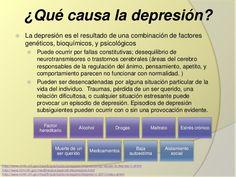 depresión - Buscar con Google