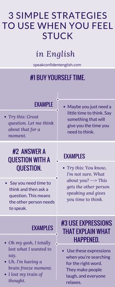 English Conversation. When you feel stuck or lose the words you want to say in English, try these simple strategies. Get more in the online lesson at https://www.speakconfidentenglish.com/what-to-say-when-you-feel-stuck-in-english?utm_campaign=coschedule&utm_source=pinterest&utm_medium=Speak%20Confident%20English%20%7C%20English%20Fluency%20Trainer