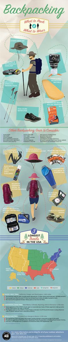 Infographic: What to Wear and Pack for Backpacking via the ACK blog