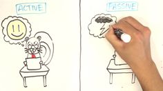 "CCSS.ELA-LITERACY.L.8.1.B ""Form and use verbs in the active and passive voice."" Active and Passive Voice Video"