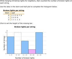 Improve your math skills by practicing free problems in Create histograms IXL