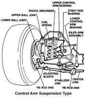 Image result for 1990 ford transmission identification
