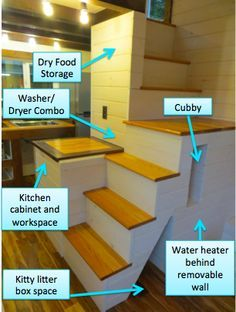 A guide to what's under the stairs in the Robin's Nest tiny house!