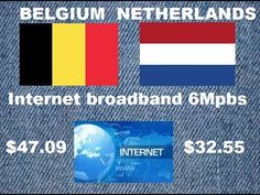 Belgium Vs. Netherlands - Comparison According To Cost Of Living