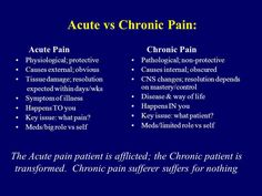 In this post I point out the vast difference between the neuro-signalling of acute pain and chronic pain...