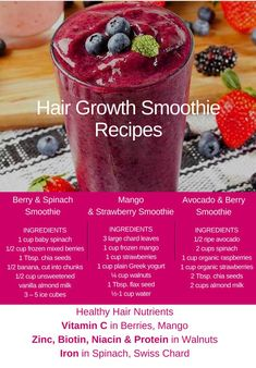 Smoothie Recipes Avocado and Berry Hair Growth Smoothie - Good hair growth smoothies have protein, Vitamin C, B vitamins and Zinc for healthy hair growth. Find 3 fresh, healthy recipes for hair growth smoothies. Healthy Hair Growth, Hair Growth Tips, Natural Hair Growth, Natural Hair Styles, Natural Beauty, Hair Growth Food, Healthy Hair Tips, Healthy Smoothies, Healthy Drinks