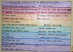 Daily Rhythm chart