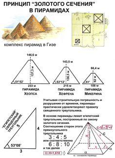 Fractal Geometry, Sacred Geometry, Pyramid House, Copper Pyramid, Home Yoga Room, Spiritual Manifestation, Esoteric Art, Jesus Painting, Pyramids Of Giza