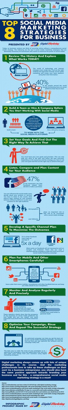 Top 8 Social Media Marketing Strategies for Business (Infographic)