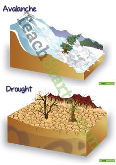 Natural Disaster Posters