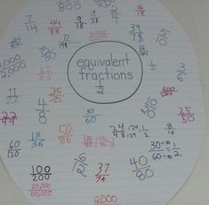 Students love seeing who can come up with the most equivalent fractions using this circle map (thinking map)! Teaching Fractions, Math Fractions, Teaching Math, Dividing Fractions, Teaching Ideas, Fraction Activities, Math Resources, Math Activities, Math Games