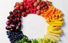 Dieta del gruppo sanguigno per il gruppo 0 - La dieta del gruppo sanguigno per il gruppo 0 consiglia di assumere certi alimenti, limitando il consumo di altri. A proporre per primo la dieta del gruppo sanguigno è stato il naturopata Peter J. D'adamo nel 1997.
