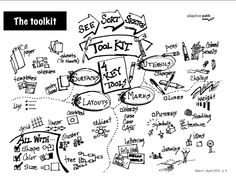 Visual Notetaking 101: Pen & Paper Tools for Getting from Research to Design