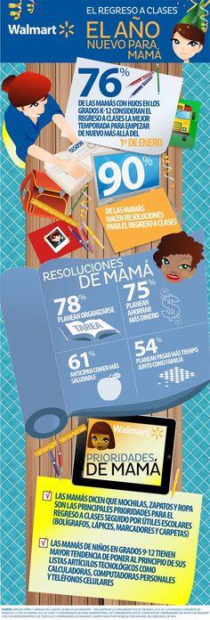 Back-to-School - Spanish   #Walmart    # Pinterest++ for iPad #