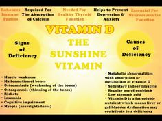Vitamin D deficiency may lead to muscle weakness: While resistance exercise is known to preserve muscle function, there is… Taking Vitamin D, Pelvic Floor Exercises, Vitamin D Deficiency, Muscle Weakness, Muscle Function, New Hair Growth, Vitamins For Skin, Multiple Sclerosis, Autoimmune Disease
