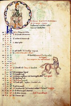 sta albans psalter   ... of the Months, July, St Albans Psalter   Flickr - Photo Sharing