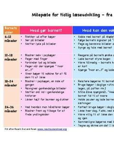 Learn To Read, Mindset, Preschool, Barn, Education, Reading, Danish Language, First Class, Attitude