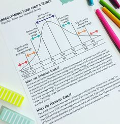 A FREE handout to explain test scores to parents during speech therapy evaluation meetings. Sign up for my newsletter and download it instantly! From Speechy Musings.