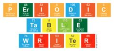 Easily create your own saying using letter from the periodic table. Great for science classrooms