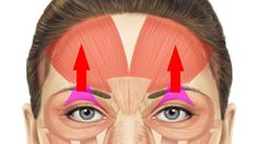 In this video I will show you a Natural Remedy for Sagging Eyelids and You Will See Results In just few Minutes!!!  We blink our eyes a lot of time in the day. Have you ever wondered what helps us to open and close our eyes?   There is a ring of muscles which encircles our eyes and eyelids.   These muscles allow us to open and close our eyes. However, the eyelids start to droop due to factors such as the aging process, heredity issues and sometimes due to long-term lifestyle habits. Health And Beauty Tips, Health Tips, Health And Wellness, Health Care, Natural Health Remedies, Natural Cures, Natural Skin Care, Women Health