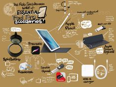 Rob+Sketcherman+2016+List+of+Essential+iPad+Pro+accessories.jpg 1.000 ×749 pixels