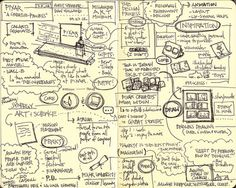 Timothy Reynolds' sketchnotes from Pixar talk at Milwaukee Art Museum