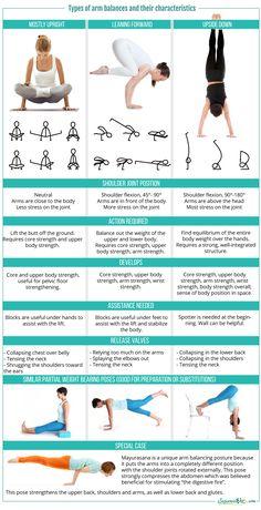 50 best arm balances images  yoga yoga fitness yoga