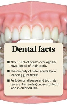 •About 25% of adults over age 65 have lost all their teeth. •The majority of older adults have receding gum tissue. •Periodontal disease and tooth decay are the leading causes of tooth loss in older adults.