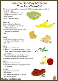 By age two, your child should be eating three healthy meals a day, plus one or two snacks.See this sample meny for a two-year-old on www.HealthyChildren.org.