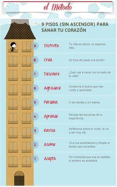 A2/B1 - Imperativos: consejos para la vida. [http://www.quieretebien.com/content/el-metodo].