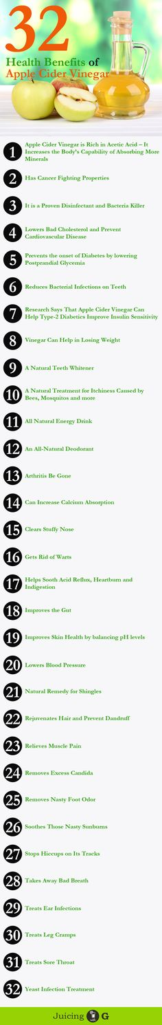 32 health benefits of apple cider vinegar (8 are backed by scientific research). A must read for any health nut.
