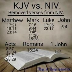 This page is dedicated to building up faith in the Word of God! The King James Bible is the perfect preserved. Bible Teachings, Bible Scriptures, Bible Quotes, Bible Prayers, Wisdom Quotes, Dalai Lama, Bible Translations, Bible Knowledge, Bible Truth