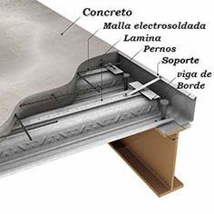 structural metal deck: great strength, light weight and high speed construction. Most common method of attaching steel decking to the supporting framework is welding. Steel Barns, Steel Trusses, Steel Columns, Metal Shop Building, Deck Framing, Metal Deck, Steel Frame Construction, Construction Design, Building Concept