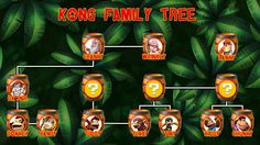 Nintendo, Donkey Kong Country, Thing 1, Frozen, Images, Nerd, Tropical, Christmas Ornaments, Holiday Decor