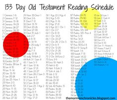 OLD TESTAMENT Reading Chart...for reading all the LDS ...