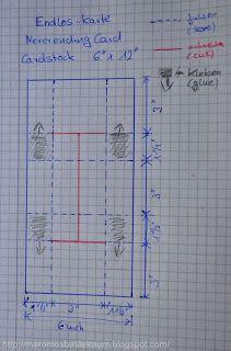 Anleitung Endloskarte aus einem Stück (4 Seiten)