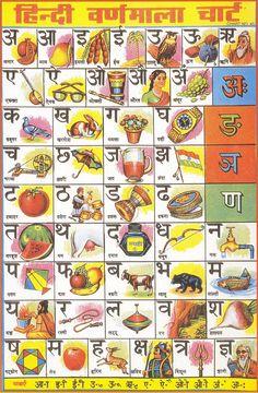 Learn urdu words from hindi