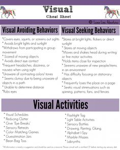 Sensory Processing Explained   Visual System (Parent to Parent, Teacher to Teacher) Free Printable to make it easy to understand! #spd #sensory