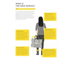 #5_PSFK_Nomad_Class_Infographic