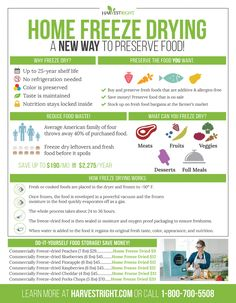 We have a wonderful new infographic for you. This quick guide will show you why you should freeze dry, how freeze drying food can help you find better health, reduce food waste and save money, and wha Harvest Right Freeze Dryer, Canned Food Storage, Freeze Dried Fruit, Freeze Drying Food, Emergency Preparation, Dehydrated Food, Preserving Food, Canning Recipes, Organic Recipes