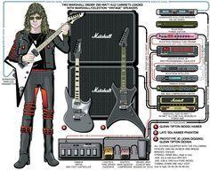 Glen Tipton – Judas Priest – 2004 | Guitar.com