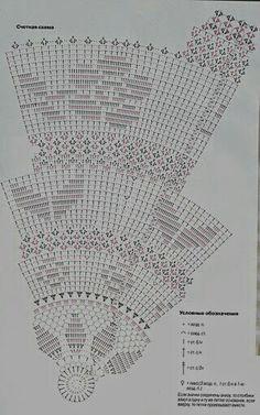 Home Decor Crochet Patterns Part 140 - Beautiful Crochet Patterns and Knitting Patterns Crochet Tablecloth Pattern, Crochet Doily Diagram, Crochet Diy, Crochet Doily Patterns, Crochet Mandala, Crochet Chart, Crochet Home, Thread Crochet, Filet Crochet