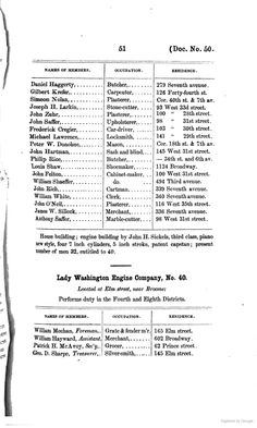 Lady Washington Engine Co., No.40. 1855 member roll. Council minutes.