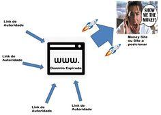 Rede privada de blogs