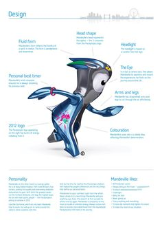 Design brief of Mandeville - the other London Olympic mascot that represents the paralympic spirit.